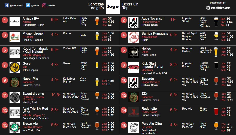Beer Screen by Localbier
